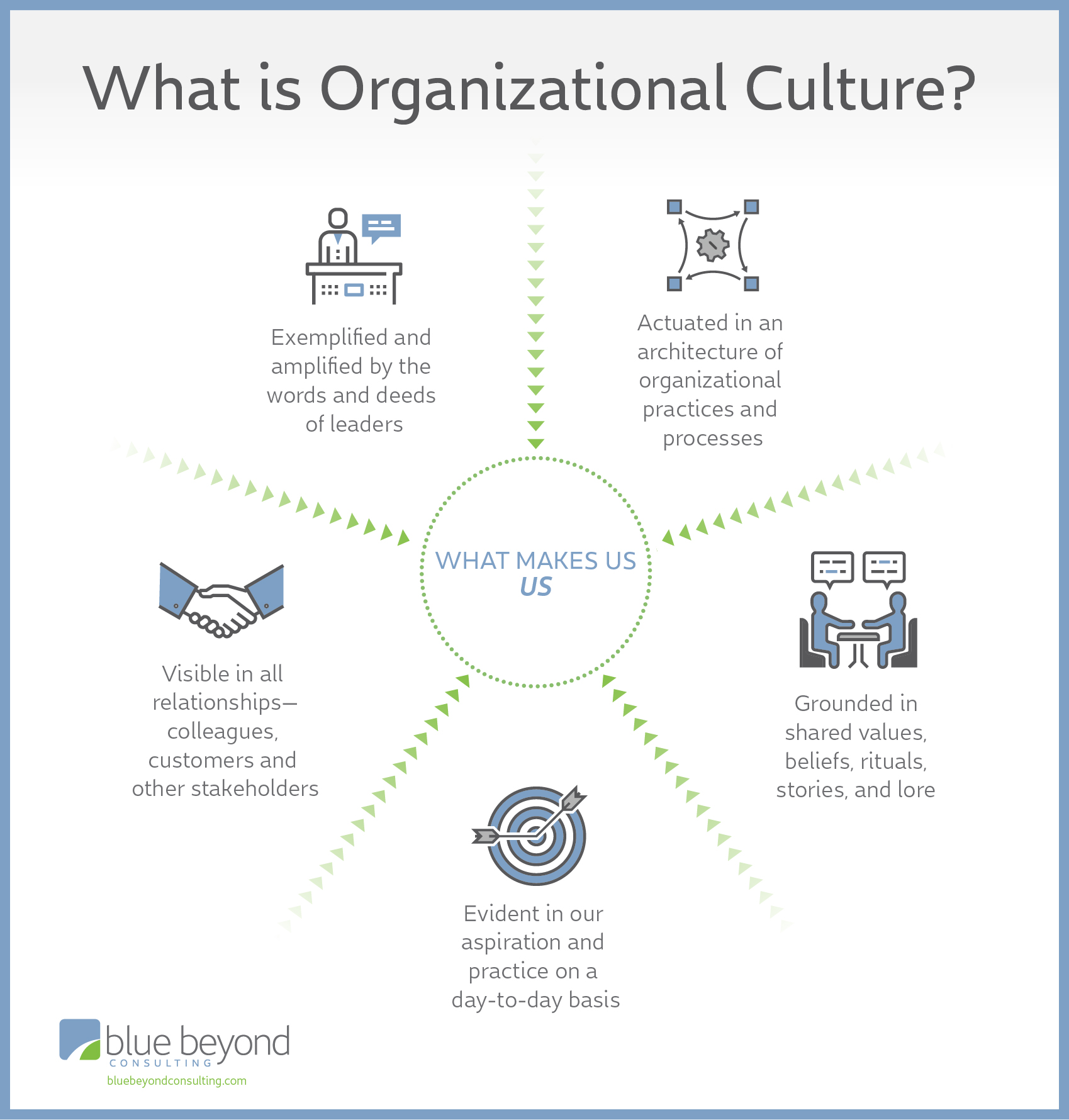what-is-organizational-culture